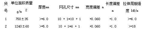 复合土工排水网参数表